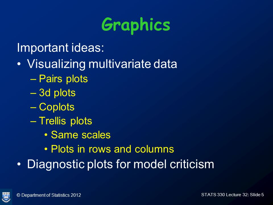 © Department of Statistics 2012 STATS 330 Lecture 32: Slide 5 Graphics Important ideas: Visualizing multivariate data –Pairs plots –3d plots –Coplots –Trellis plots Same scales Plots in rows and columns Diagnostic plots for model criticism