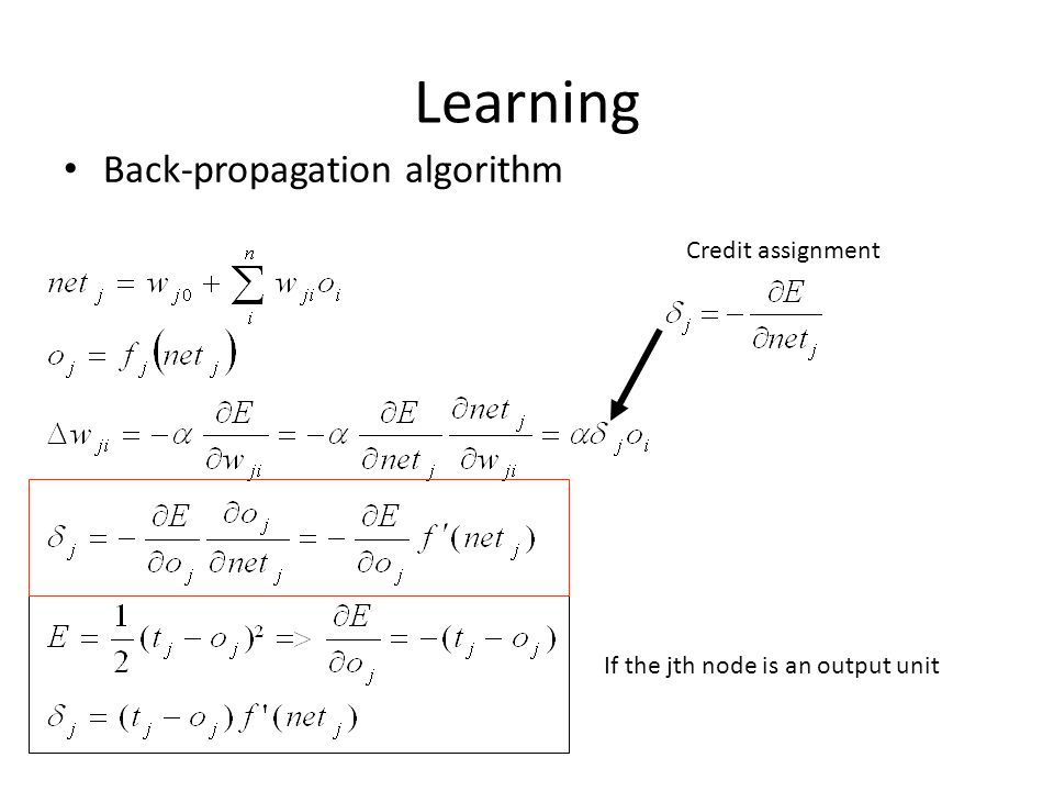 Learning Back-propagation algorithm If the jth node is an output unit Credit assignment
