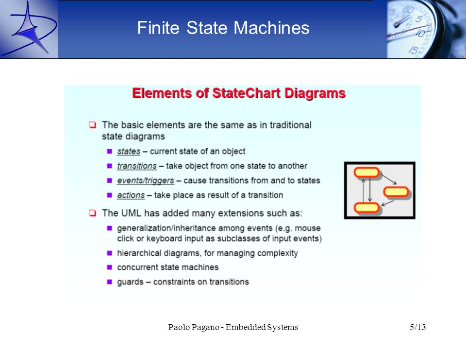 Paolo Pagano - Embedded Systems6/13 Finite State Machines