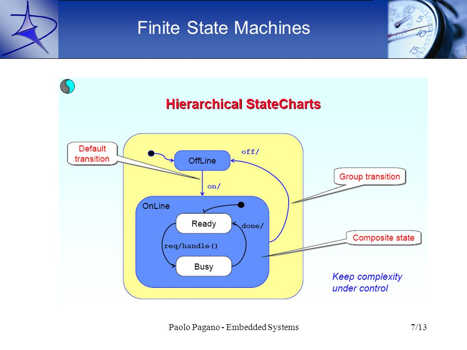 Paolo Pagano - Embedded Systems7/13 Finite State Machines
