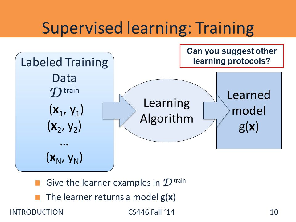 INTRODUCTIONCS446 Fall '14 Supervised learning: Training Give the learner examples in D train The learner returns a model g(x) 10 Labeled Training Data D train (x 1, y 1 ) (x 2, y 2 ) … (x N, y N ) Learned model g(x) Learning Algorithm Can you suggest other learning protocols?