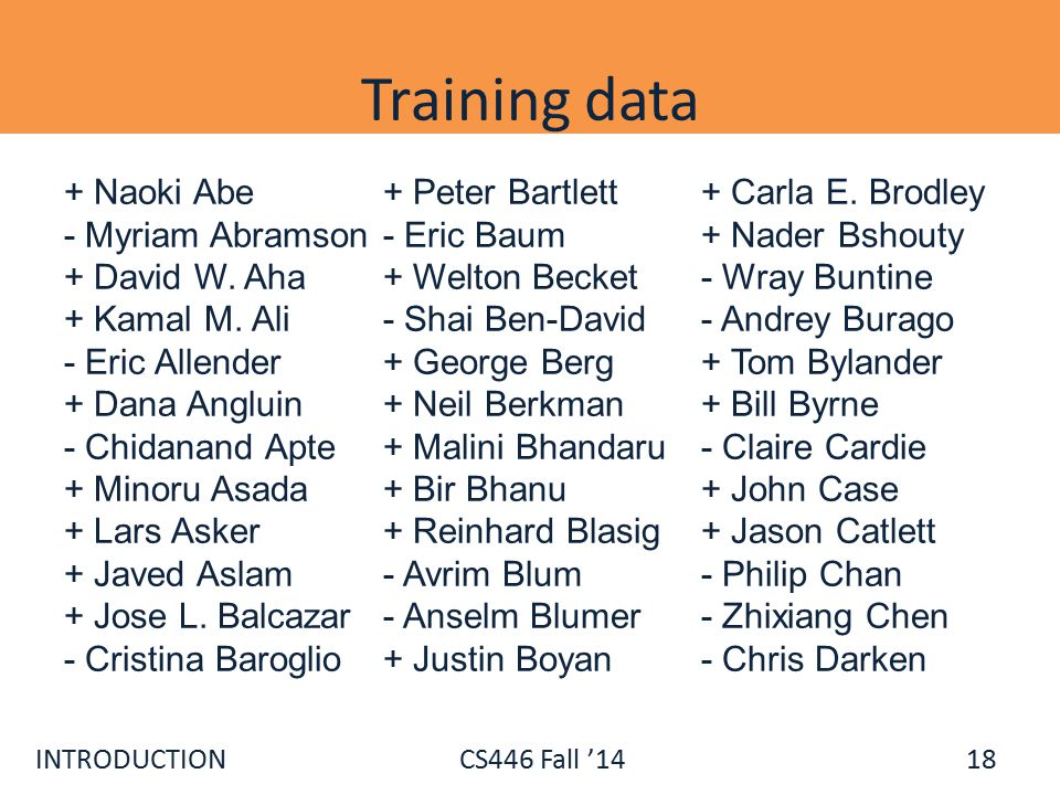 INTRODUCTIONCS446 Fall '14 Training data + Naoki Abe - Myriam Abramson + David W.