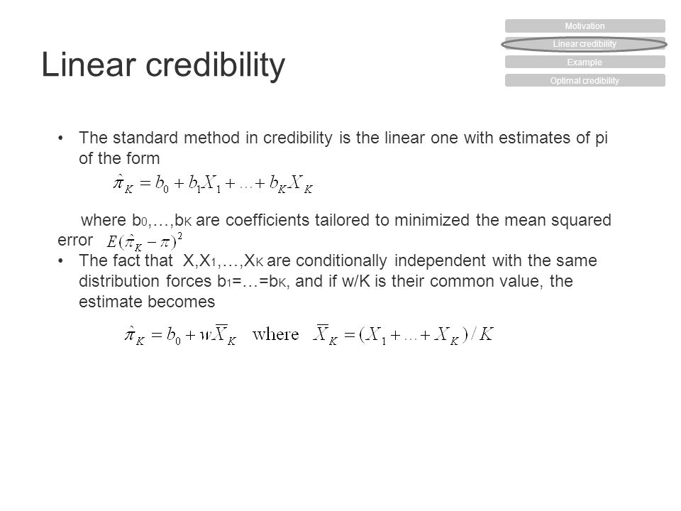 Linear credibility The standard method in credibility is the linear one with estimates of pi of the form where b 0,…,b K are coefficients tailored to minimized the mean squared error The fact that X,X 1,…,X K are conditionally independent with the same distribution forces b 1 =…=b K, and if w/K is their common value, the estimate becomes Motivation Linear credibility Example Optimal credibility