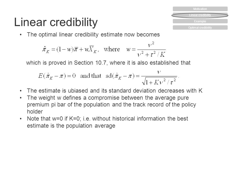 Linear credibility The optimal linear credibility estimate now becomes which is proved in Section 10.7, where it is also established that The estimate is ubiased and its standard deviation decreases with K The weight w defines a compromise between the average pure premium pi bar of the population and the track record of the policy holder Note that w=0 if K=0; i.e.