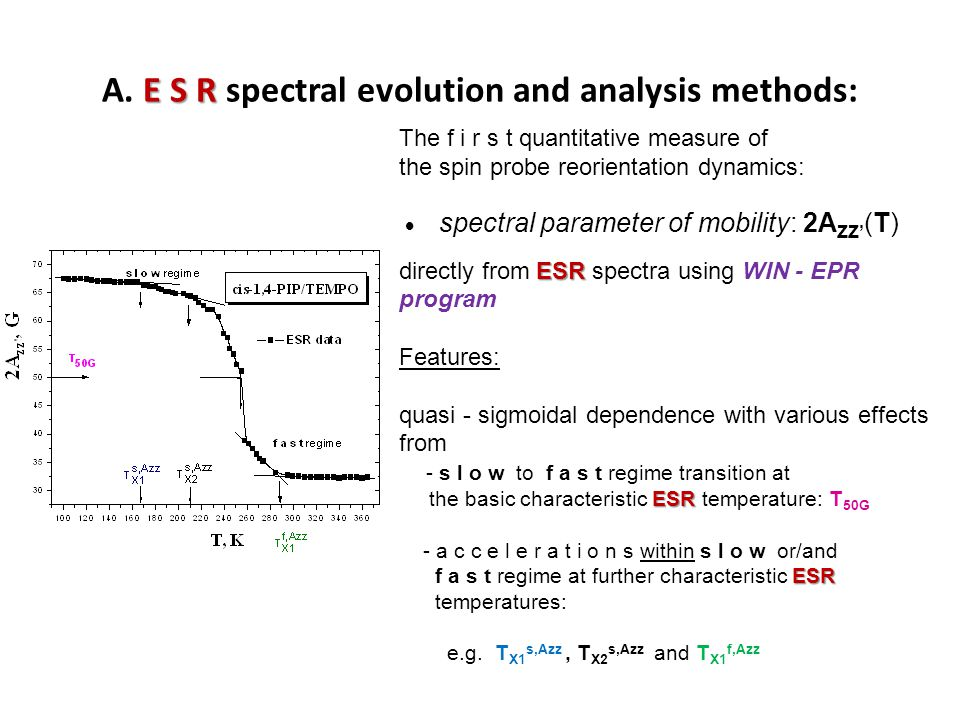 E S R A. E S R spectral evolution and analysis methods: The f i r s t quantitative measure of the spin probe reorientation dynamics:  spectral parame