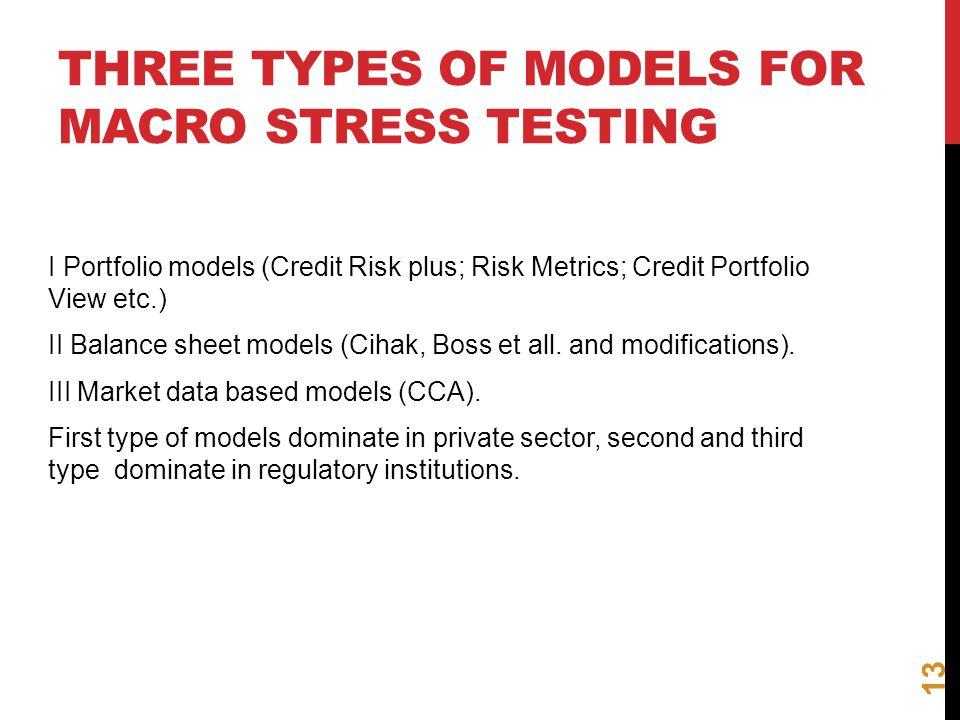 THREE TYPES OF MODELS FOR MACRO STRESS TESTING I Portfolio models (Credit Risk plus; Risk Metrics; Credit Portfolio View etc.) II Balance sheet models