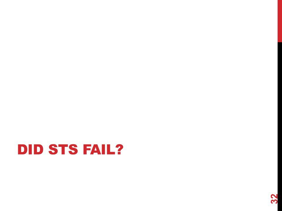 DID STS FAIL? 32