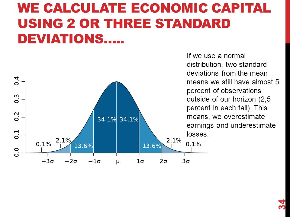 WE CALCULATE ECONOMIC CAPITAL USING 2 OR THREE STANDARD DEVIATIONS….. 34 If we use a normal distribution, two standard deviations from the mean means
