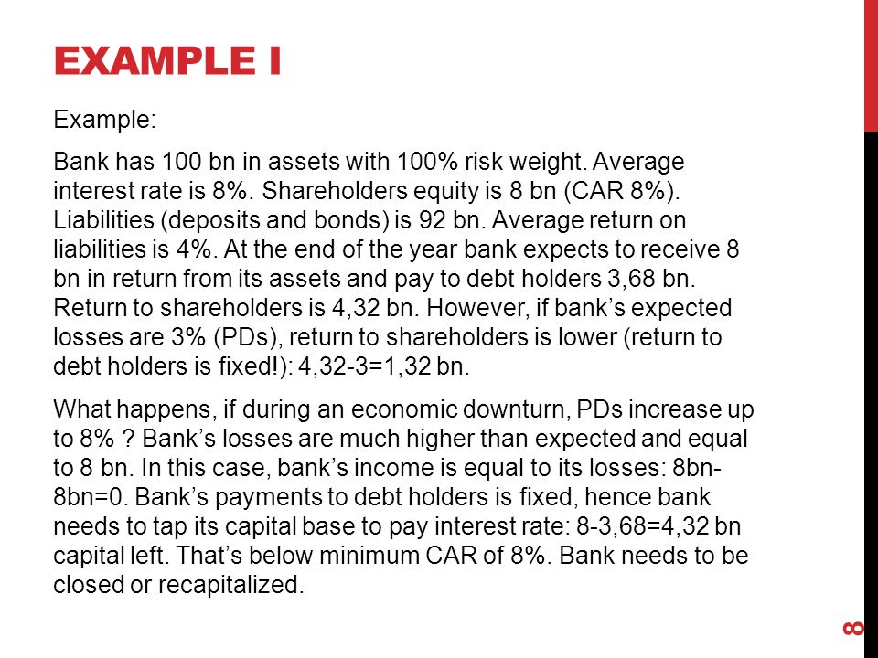 EXAMPLE I Example: Bank has 100 bn in assets with 100% risk weight. Average interest rate is 8%. Shareholders equity is 8 bn (CAR 8%). Liabilities (de