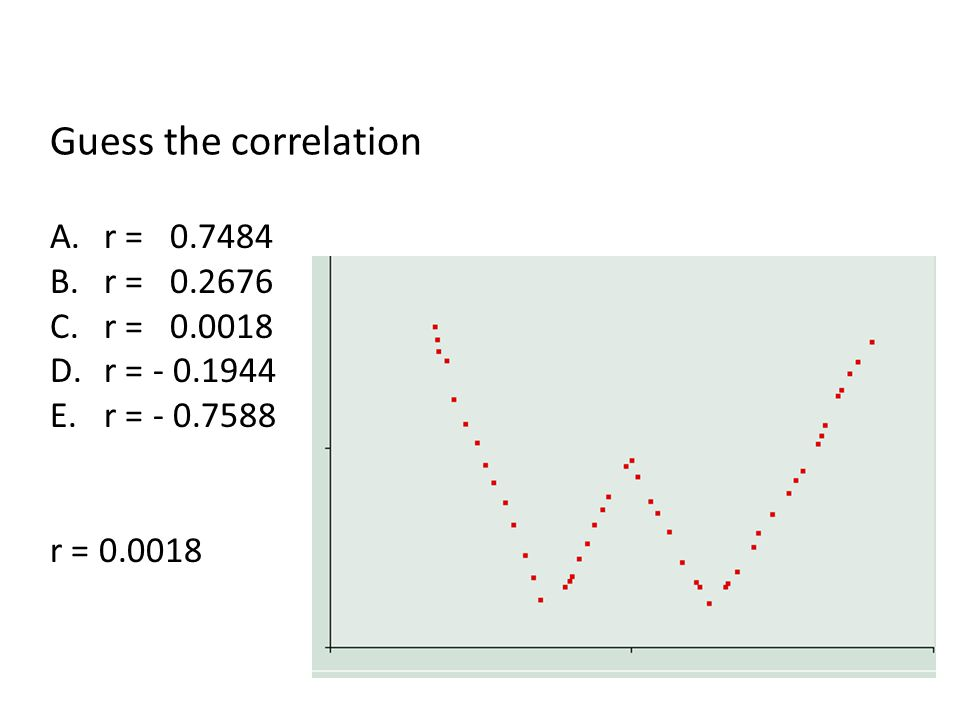 Guess the correlation A.r = 0.7484 B.r = 0.2676 C.r = 0.0018 D.r = - 0.1944 E.r = - 0.7588 r = 0.0018
