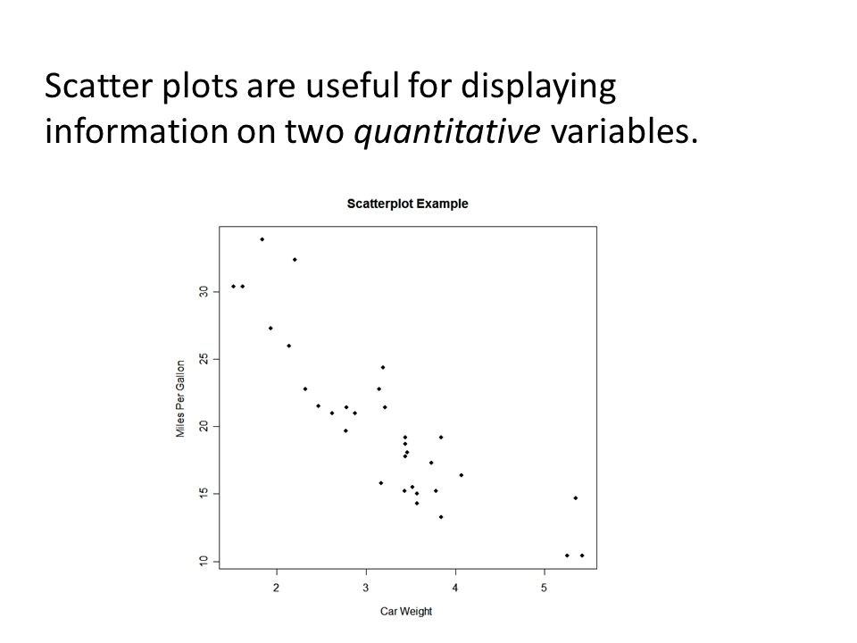 Nobel Prize and McDonalds data set A confounding variable is a variable that is not accounted for that can affect both variables being studied.