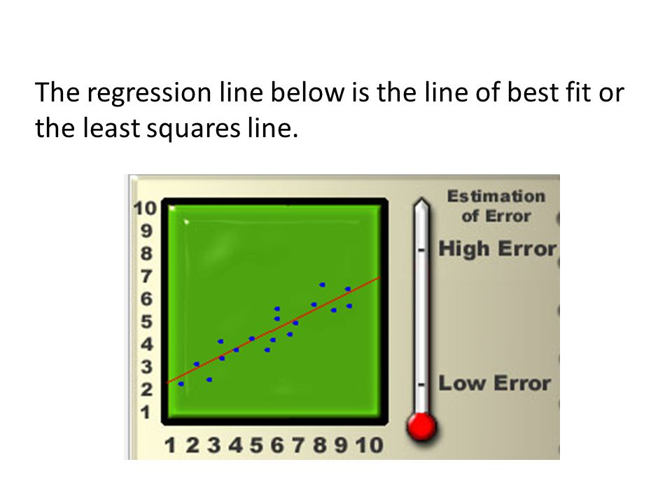 The regression line below is the line of best fit or the least squares line.