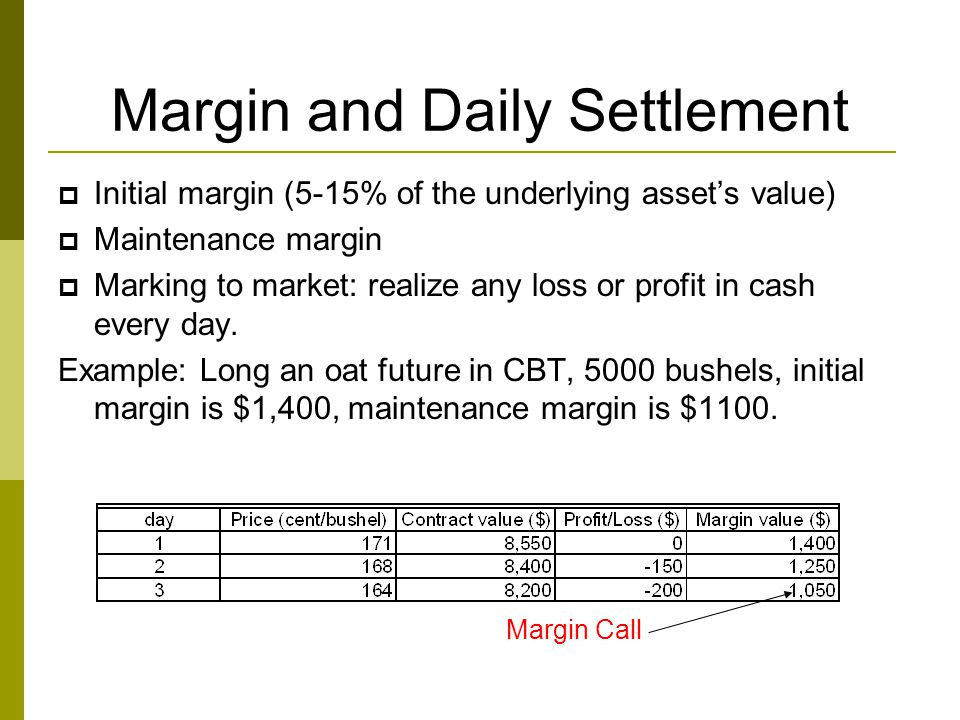 Margin and Daily Settlement  Initial margin (5-15% of the underlying asset's value)  Maintenance margin  Marking to market: realize any loss or pro