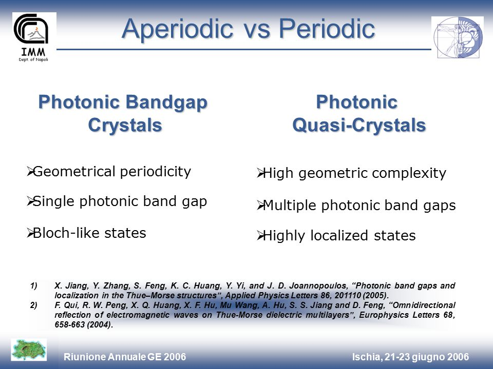 Ischia, 21-23 giugno 2006Riunione Annuale GE 2006 Aperiodic vs Periodic  High geometric complexity  Multiple photonic band gaps  Highly localized states  Geometrical periodicity  Single photonic band gap  Bloch-like states Photonic Bandgap CrystalsPhotonicQuasi-Crystals 1)X.