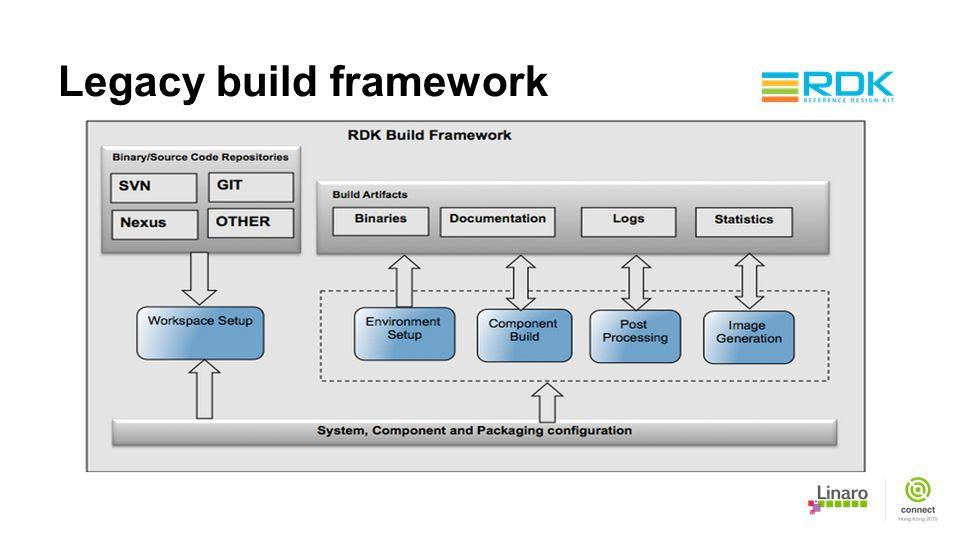 Legacy build framework