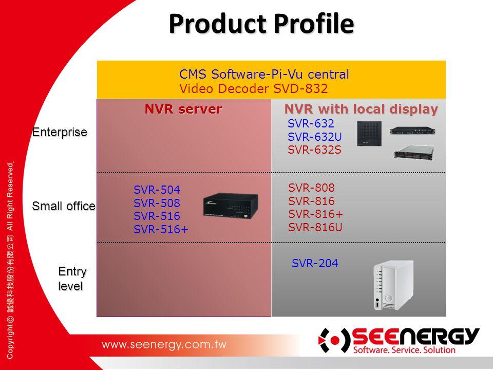 Product Profile Enterprise Small office NVR server NVR with local display CMS Software-Pi-Vu central Video Decoder SVD-832 SVR-632 SVR-632U SVR-632S SVR-504 SVR-508 SVR-516 SVR-516+ SVR-204 Entrylevel SVR-808 SVR-816 SVR-816+ SVR-816U