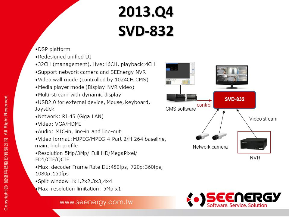 2013.Q4 SVD-832 control Video stream CMS software Network camera NVR DSP platform Redesigned unified UI 32CH (management), Live:16CH, playback:4CH Support network camera and SEEnergy NVR Video wall mode (controlled by 1024CH CMS) Media player mode (Display NVR video) Multi-stream with dynamic display USB2.0 for external device, Mouse, keyboard, Joystick Network: RJ 45 (Giga LAN) Video: VGA/HDMI Audio: MIC-in, line-in and line-out Video format :MJPEG/MPEG-4 Part 2/H.264 baseline, main, high profile Resolution 5Mp/3Mp/ Full HD/MegaPixel/ FD1/CIF/QCIF Max.