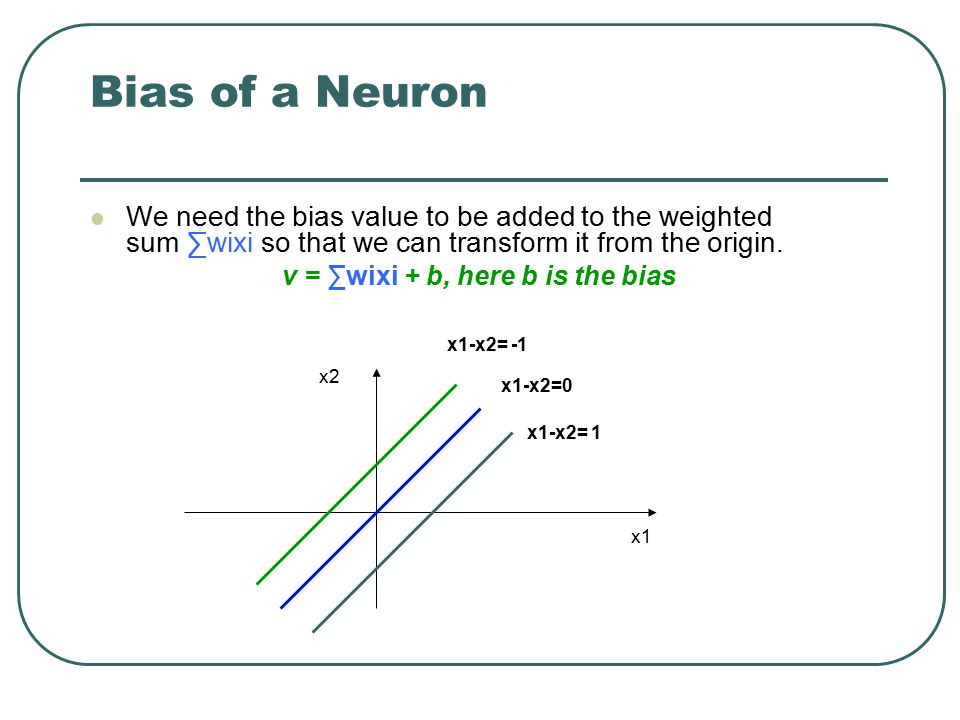 Bias of a Neuron We need the bias value to be added to the weighted sum ∑wixi so that we can transform it from the origin. v = ∑wixi + b, here b is th