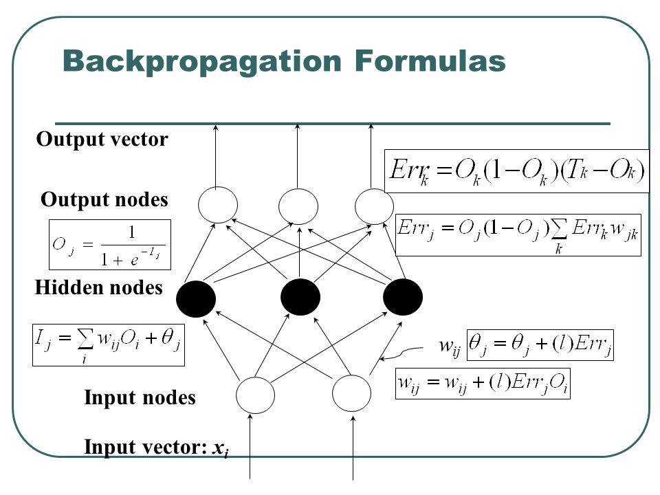 Output nodes Input nodes Hidden nodes Output vector Input vector: x i w ij Backpropagation Formulas