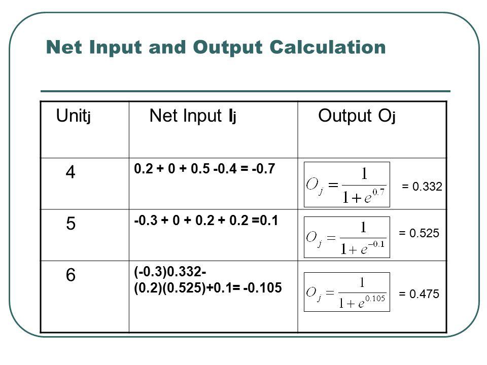 Net Input and Output Calculation Unit j Net Input I j Output O j 4 0.2 + 0 + 0.5 -0.4 = -0.7 5 -0.3 + 0 + 0.2 + 0.2 =0.1 6 (-0.3)0.332- (0.2)(0.525)+0