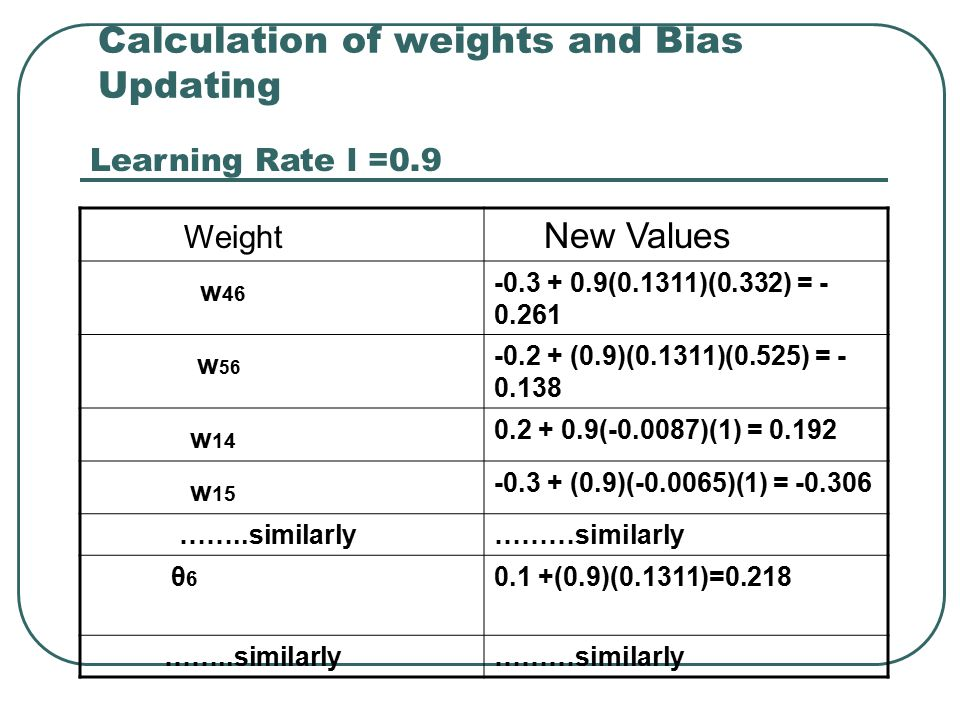 Calculation of weights and Bias Updating Learning Rate l =0.9 Weight New Values w 46 -0.3 + 0.9(0.1311)(0.332) = - 0.261 w 56 -0.2 + (0.9)(0.1311)(0.5