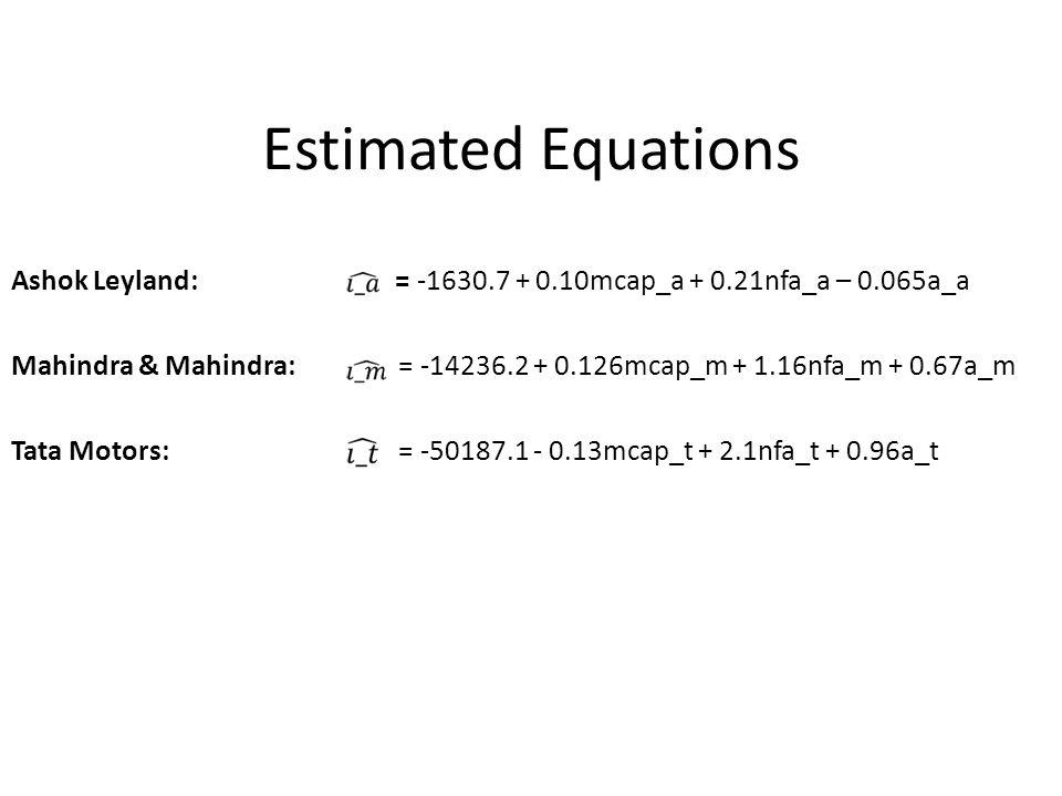 Estimated Equations Ashok Leyland: = -1630.7 + 0.10mcap_a + 0.21nfa_a – 0.065a_a Mahindra & Mahindra: = -14236.2 + 0.126mcap_m + 1.16nfa_m + 0.67a_m Tata Motors: = -50187.1 - 0.13mcap_t + 2.1nfa_t + 0.96a_t