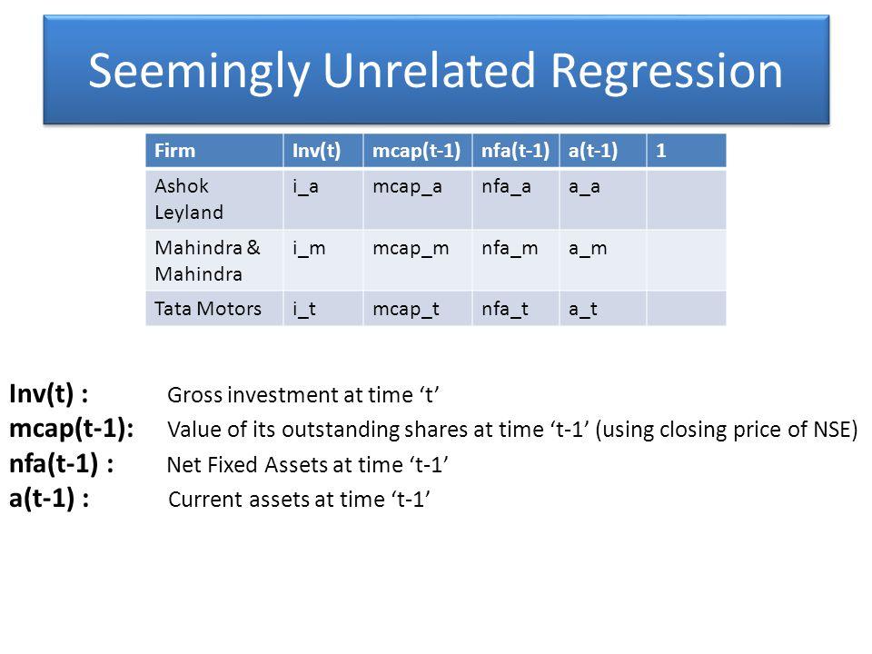 Ashok Leyland and Mahindra & Mahindra Unconstrained Model I 1 = X a1 β a1 + X a2 β a2 + ε 1 I 2 = X b1 β b1 + X b2 β b2 + ε 2 Constrained Model = [] + H0H0 β a2 = β b2 = β H1H1 β a2 ≠ β b2