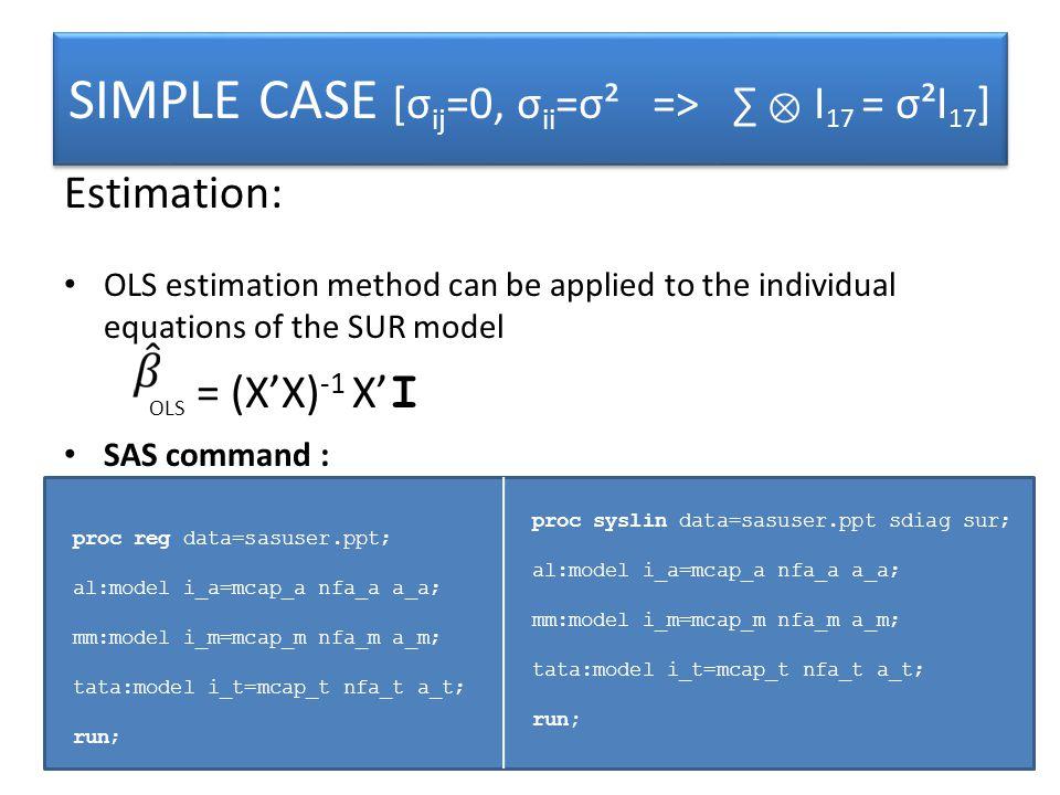 Estimated equations Ashok Leyland: = -2648.66 + 0.07mcap_a + 0.14nfa_a + 0.11a_a Mahindra & Mahindra: = -15385 + 0.12mcap_m + 0.97nfa_m + 0.88a_m Tata Motors: = -55189 - 0.18mcap_t + 2.25nfa_t + 1.13a_t