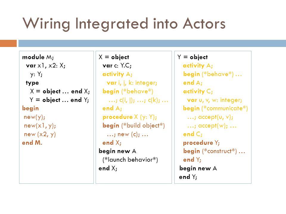Wiring Integrated into Actors module M; var x1, x2: X; y: Y; type X = object … end X; Y = object … end Y; begin new(y); new(x1, y); new (x2, y) end M.