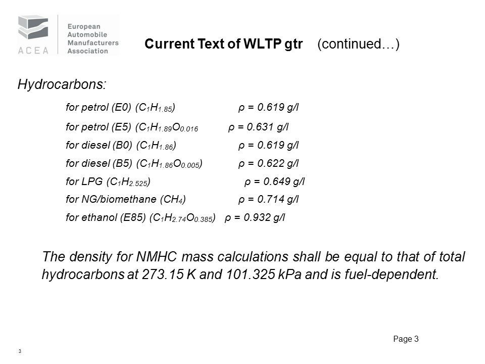3 Hydrocarbons: for petrol (E0) (C 1 H 1.85 ) ρ = 0.619 g/l for petrol (E5) (C 1 H 1.89 O 0.016 ρ = 0.631 g/l for diesel (B0) (C 1 H 1.86 ) ρ = 0.619 g/l for diesel (B5) (C 1 H 1.86 O 0.005 ) ρ = 0.622 g/l for LPG (C 1 H 2.525 ) ρ = 0.649 g/l for NG/biomethane (CH 4 ) ρ = 0.714 g/l for ethanol (E85) (C 1 H 2.74 O 0.385 ) ρ = 0.932 g/l The density for NMHC mass calculations shall be equal to that of total hydrocarbons at 273.15 K and 101.325 kPa and is fuel-dependent.