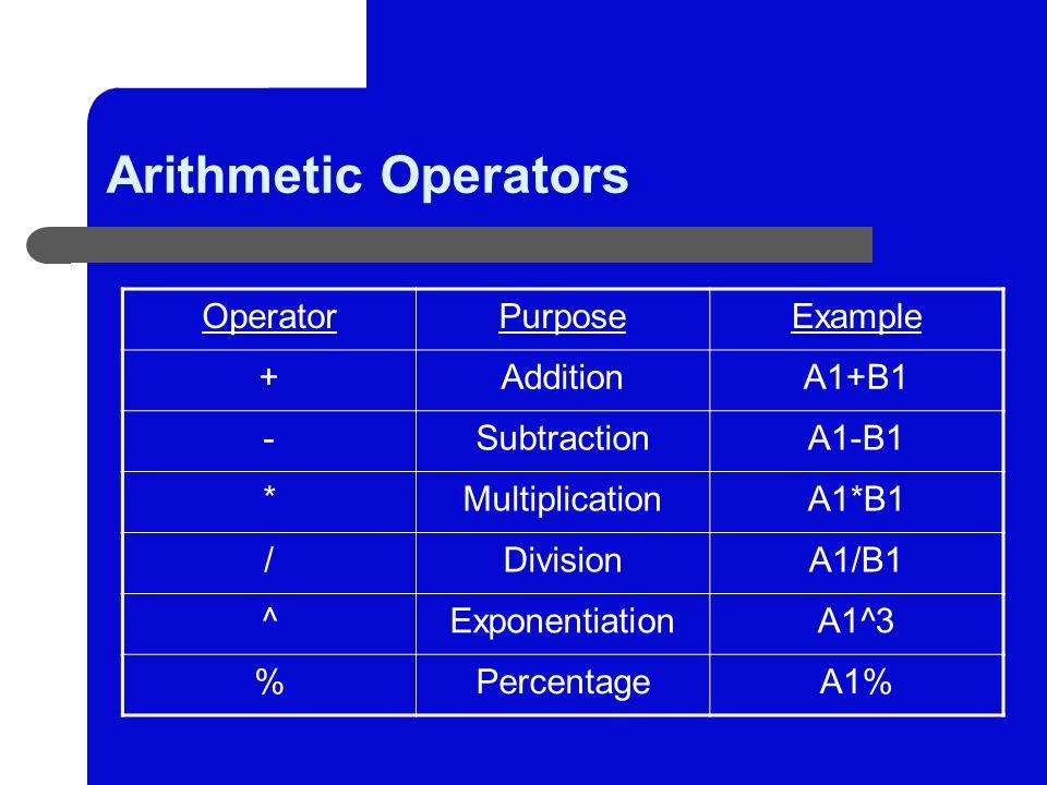 Arithmetic Operators OperatorPurposeExample +AdditionA1+B1 -SubtractionA1-B1 *MultiplicationA1*B1 /DivisionA1/B1 ^ExponentiationA1^3 %PercentageA1%