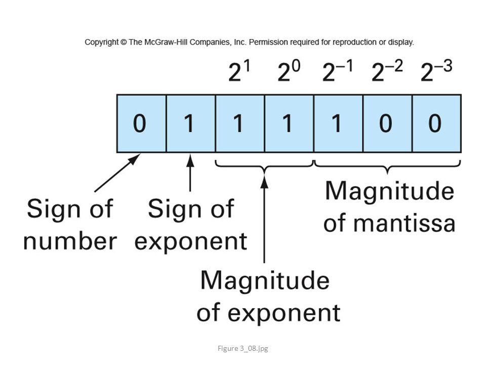 Figure 3_08.jpg