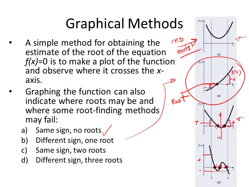 Graphical Methods A simple method for obtaining the estimate of the root of the equation f(x)=0 is to make a plot of the function and observe where it