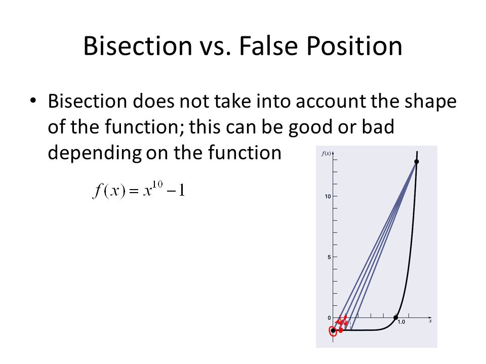 Bisection vs. False Position Bisection does not take into account the shape of the function; this can be good or bad depending on the function