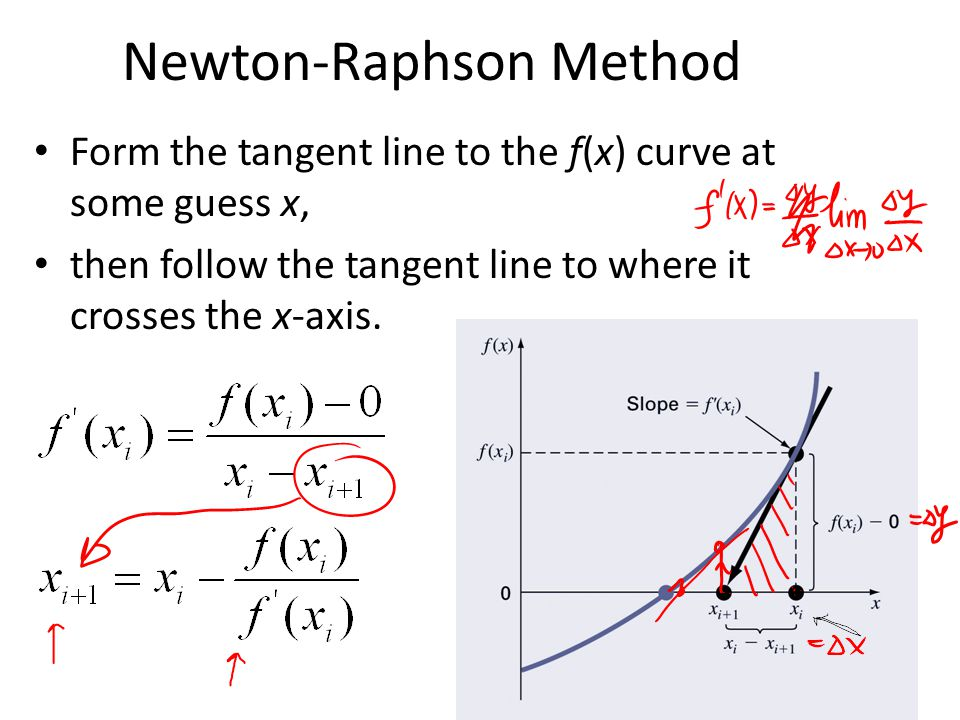 Newton-Raphson Method Form the tangent line to the f(x) curve at some guess x, then follow the tangent line to where it crosses the x-axis.