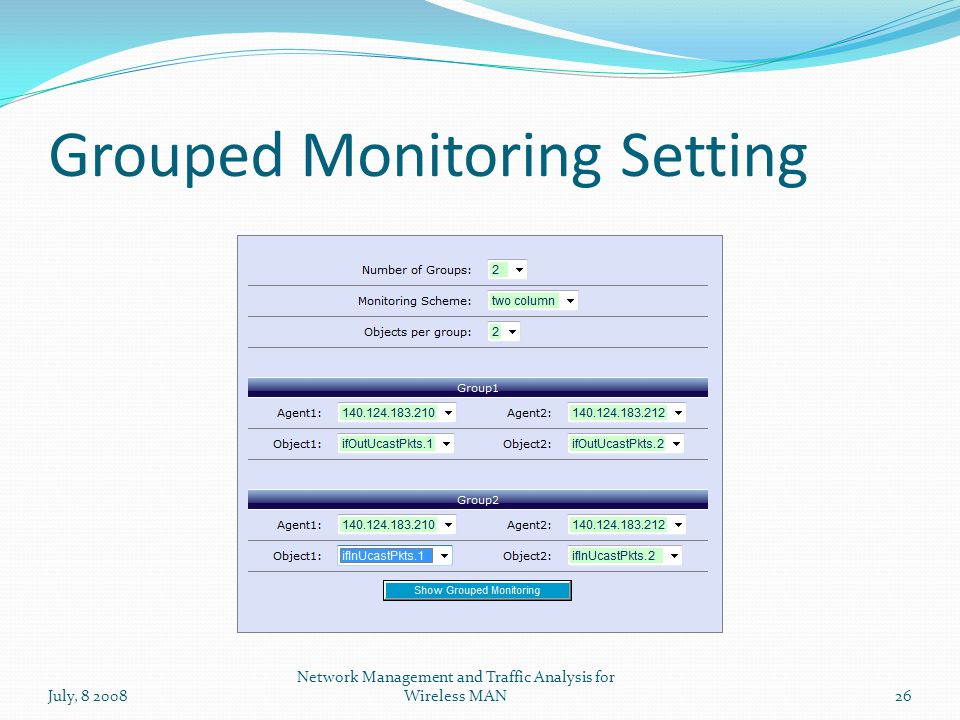 Grouped Monitoring Setting July, 8 200826 Network Management and Traffic Analysis for Wireless MAN