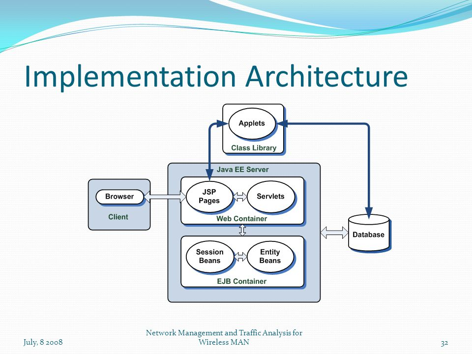 Implementation Architecture July, 8 200832 Network Management and Traffic Analysis for Wireless MAN