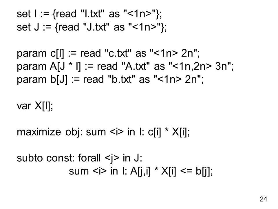 set I := {read