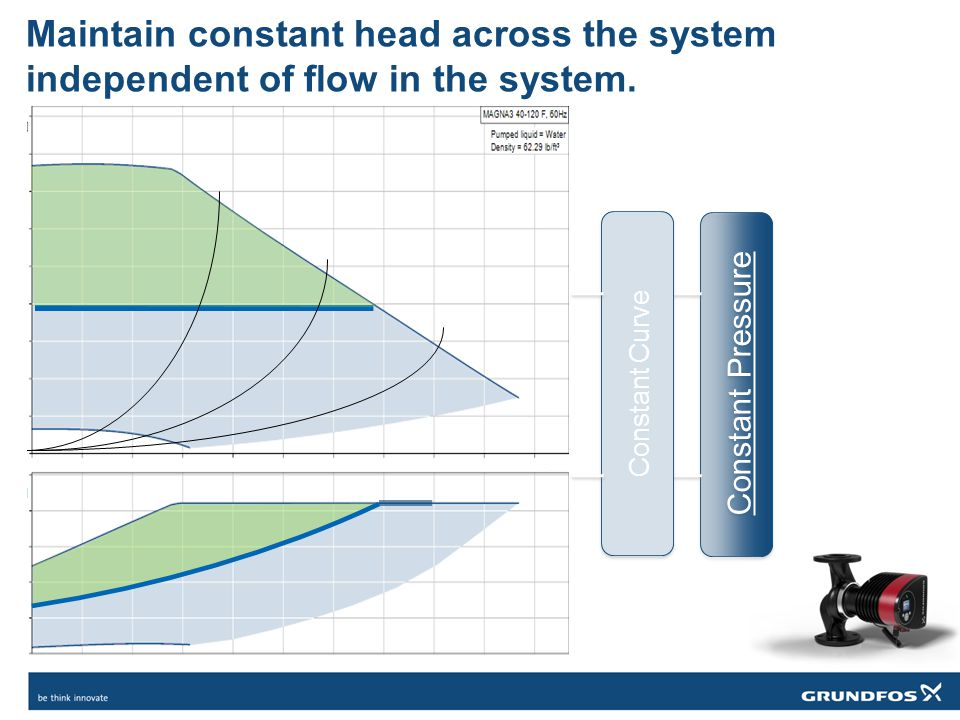 Maintain constant head across the system independent of flow in the system. Constant Pressure Constant Curve