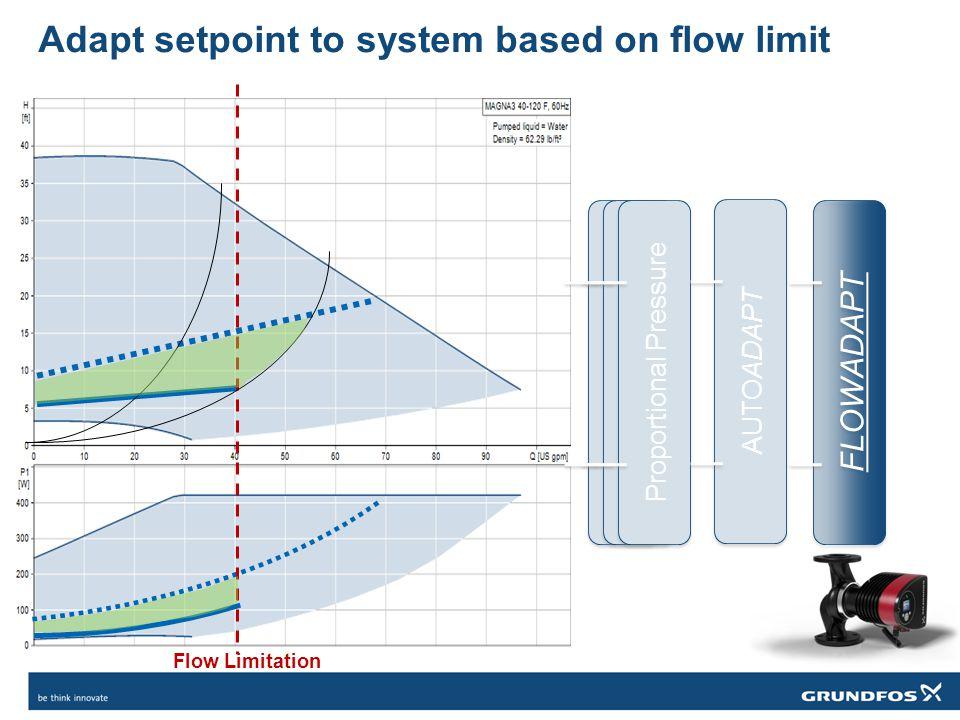 Adapt setpoint to system based on flow limit Flow Limitation Constant Pressure Constant Curve Proportional Pressure FLOWADAPT AUTOADAPT
