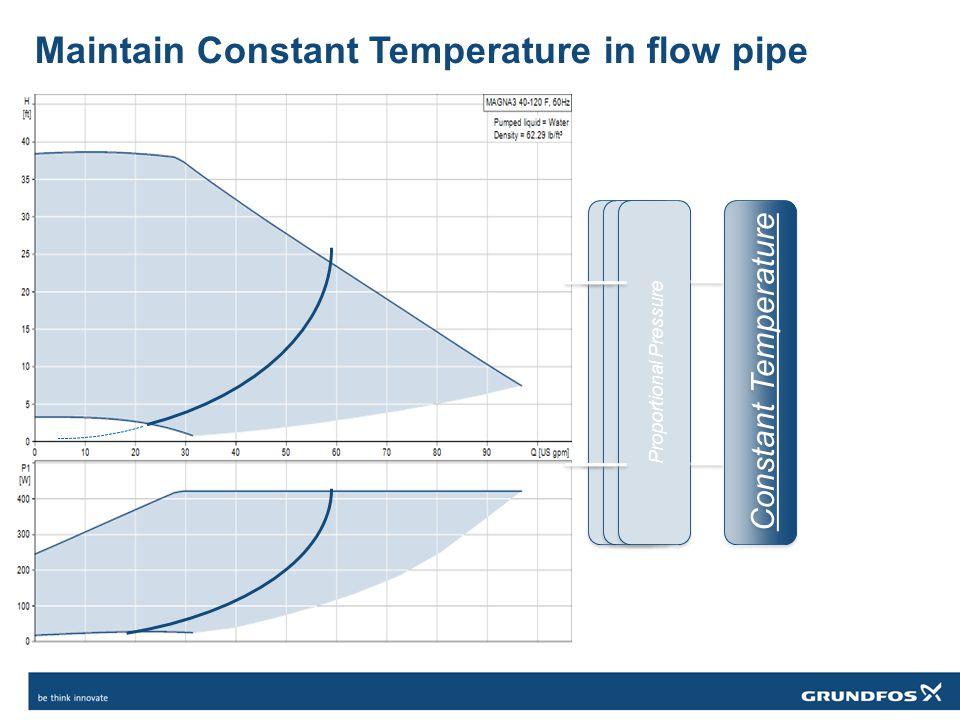 Maintain Constant Temperature in flow pipe Constant Pressure Constant Curve Proportional Pressure Constant Temperature