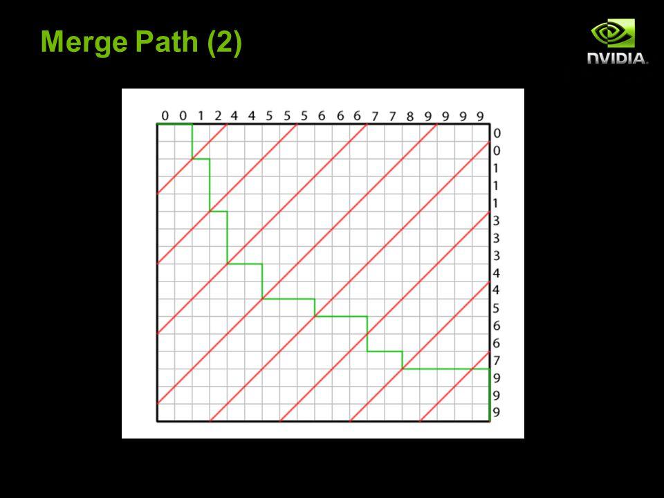 Merge Path (2)