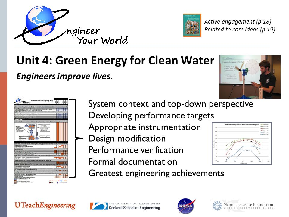 Unit 4: Green Energy for Clean Water Engineers improve lives. System context and top-down perspective Developing performance targets Appropriate instr