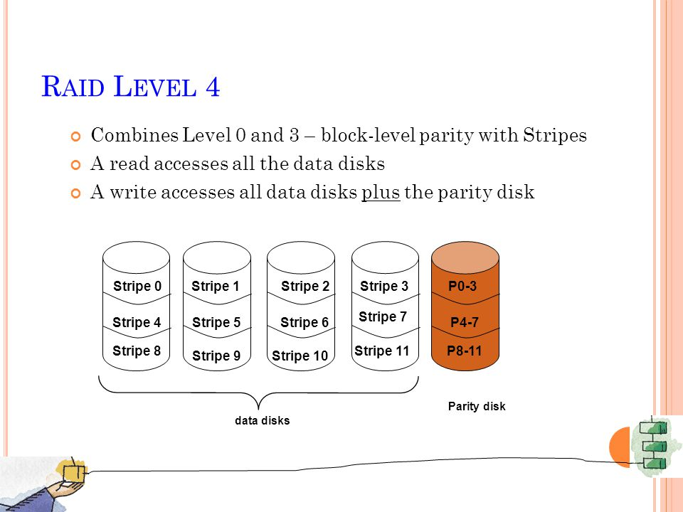 R AID L EVEL 4 Combines Level 0 and 3 – block-level parity with Stripes A read accesses all the data disks A write accesses all data disks plus the parity disk data disks Parity disk Stripe 0Stripe 3Stripe 1Stripe 2P0-3 Stripe 4 Stripe 8 Stripe 10 Stripe 11 Stripe 7 Stripe 6Stripe 5 Stripe 9 P4-7 P8-11