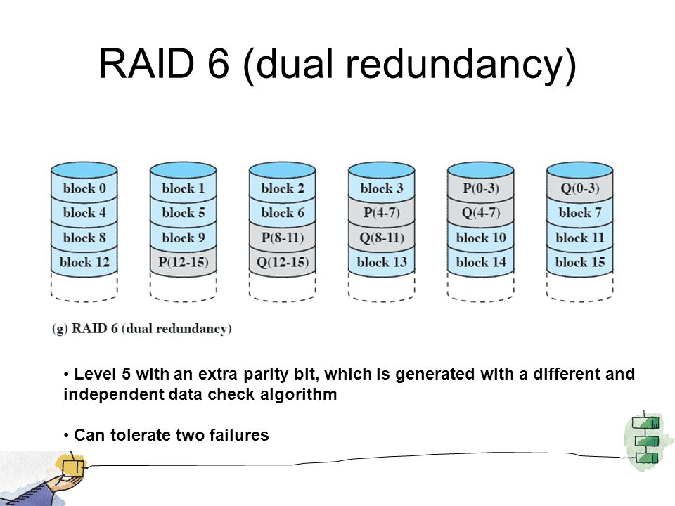 RAID 6 (dual redundancy) Level 5 with an extra parity bit, which is generated with a different and independent data check algorithm Can tolerate two failures
