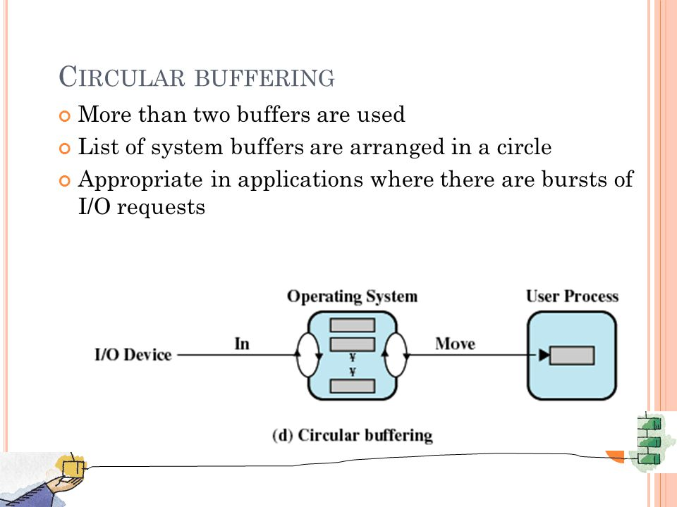 C IRCULAR BUFFERING More than two buffers are used List of system buffers are arranged in a circle Appropriate in applications where there are bursts of I/O requests 42