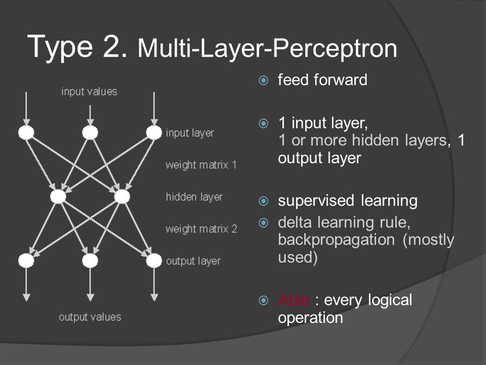 Type 2. Multi-Layer-Perceptron  feed forward  1 input layer, 1 or more hidden layers, 1 output layer  supervised learning  delta learning rule, ba