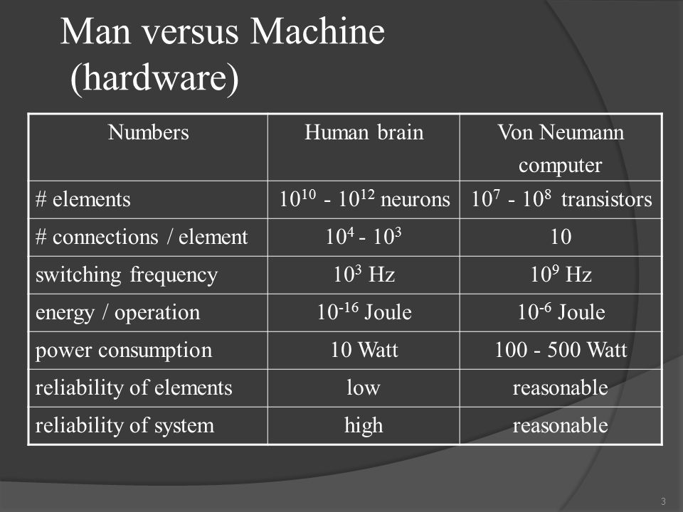 Man versus Machine (hardware) 3 NumbersHuman brainVon Neumann computer # elements10 10 - 10 12 neurons10 7 - 10 8 transistors # connections / element10 4 - 10 3 10 switching frequency10 3 Hz10 9 Hz energy / operation10 -16 Joule10 -6 Joule power consumption10 Watt100 - 500 Watt reliability of elementslowreasonable reliability of systemhighreasonable
