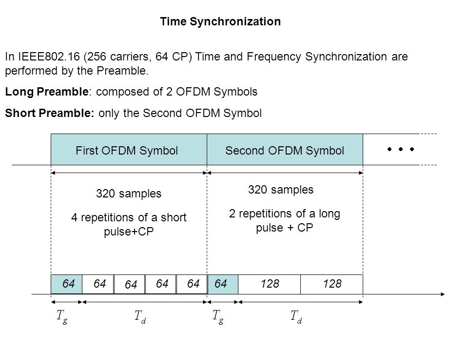 In IEEE (256 carriers, 64 CP) Time and Frequency Synchronization are performed by the Preamble.