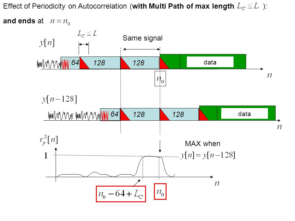 MAX when Effect of Periodicity on Autocorrelation (with Multi Path of max length ): and ends at Same signal data